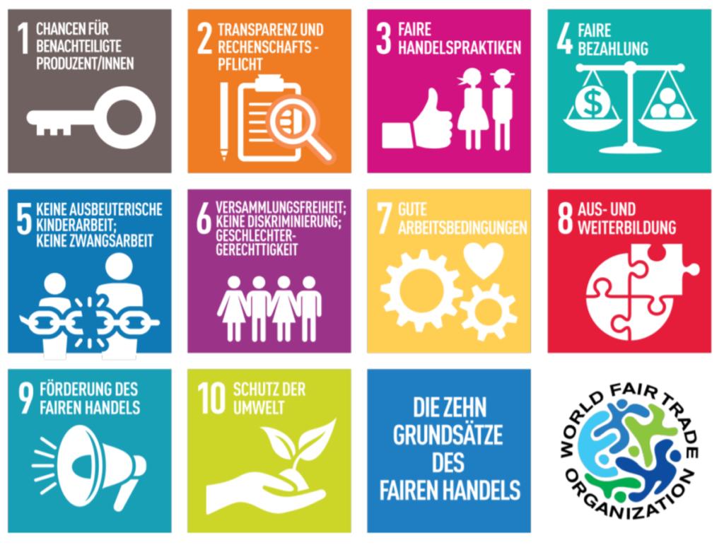 Bild zeigt die 10 Kriterien des Fairen Handels